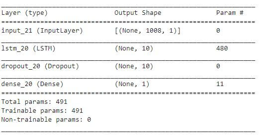 lstm keras model summary