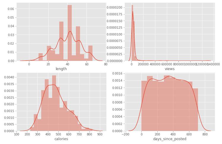 histogram youtube dataset numerical variables example of exploratory data analysis seaborn