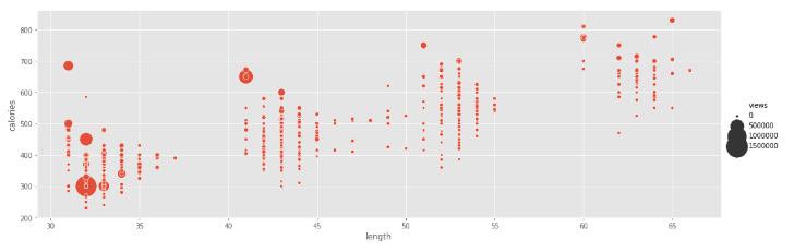 scatter plot example of exploratory data analysis seaborn