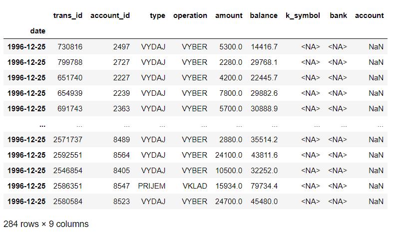 loc date labels example