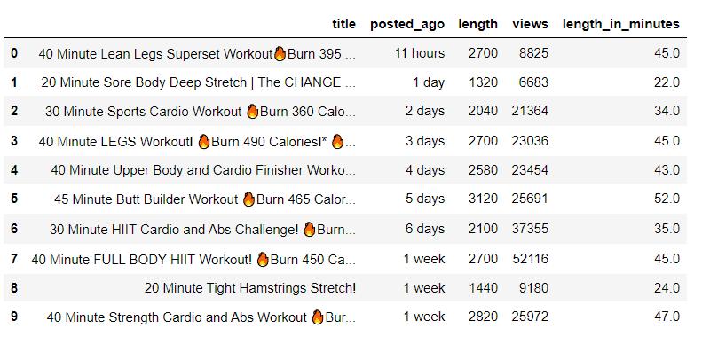 new columns added dataframe