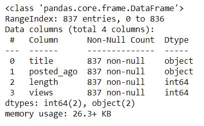 dataframe information summary