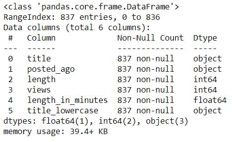 Learn Python Pandas for Data Science dataframe summary
