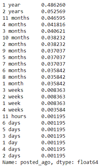 dataframe value count proportions
