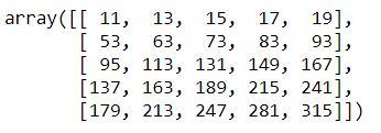multiplications of numpy arrays basics python tutorial