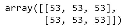 basics full shape copied array numpy python tutorial