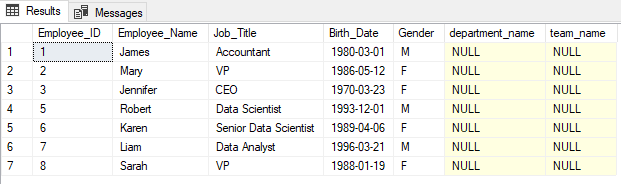 sql database tutorial alter table with columns added