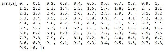 linspace numpy arrays basics python tutorial