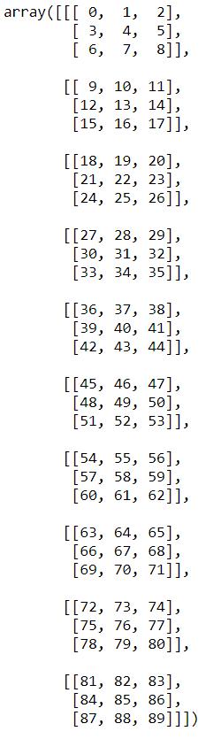ravel ndim array example numpy python tutorial