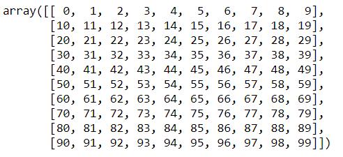 indexing numpy array example