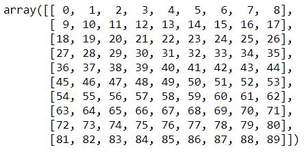 reshaped array example numpy python tutorial