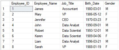 sql database tutorial inserted new table