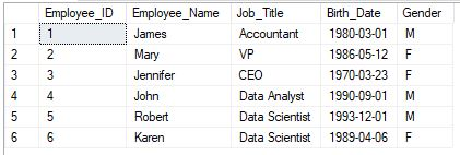sql database tutorial new table with values inserted