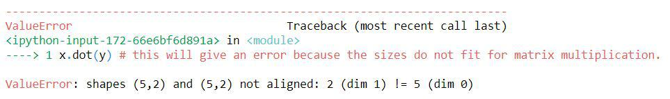 multiplications error of numpy arrays basics python tutorial