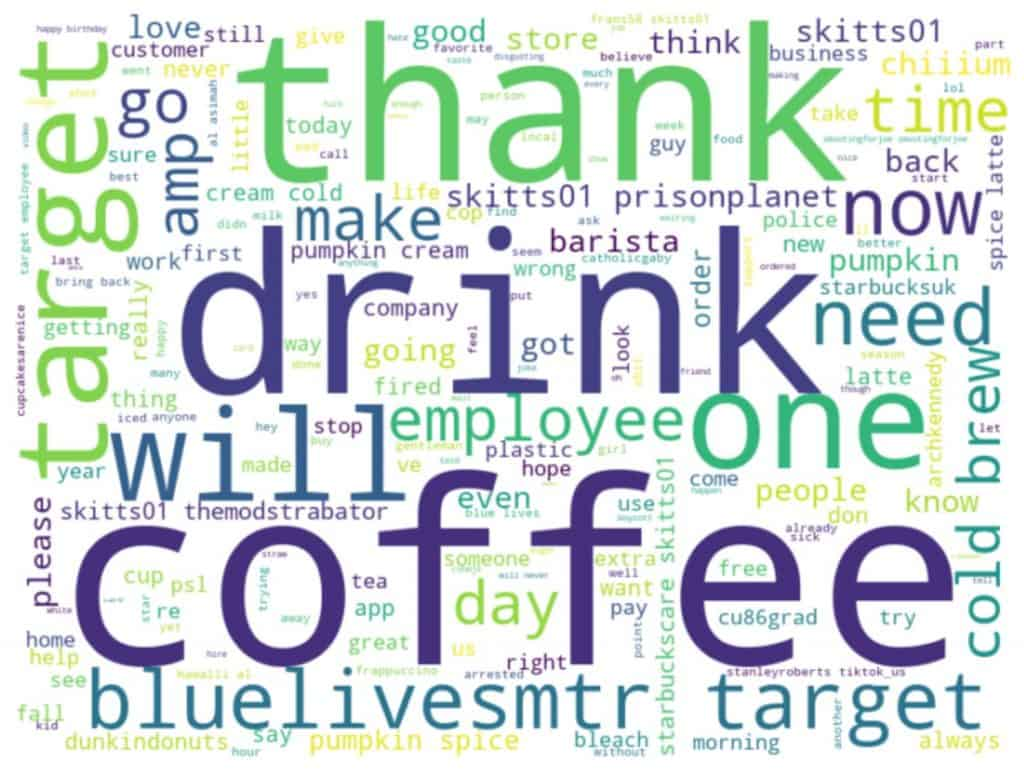 twitter sentiment analysis python wordcloud