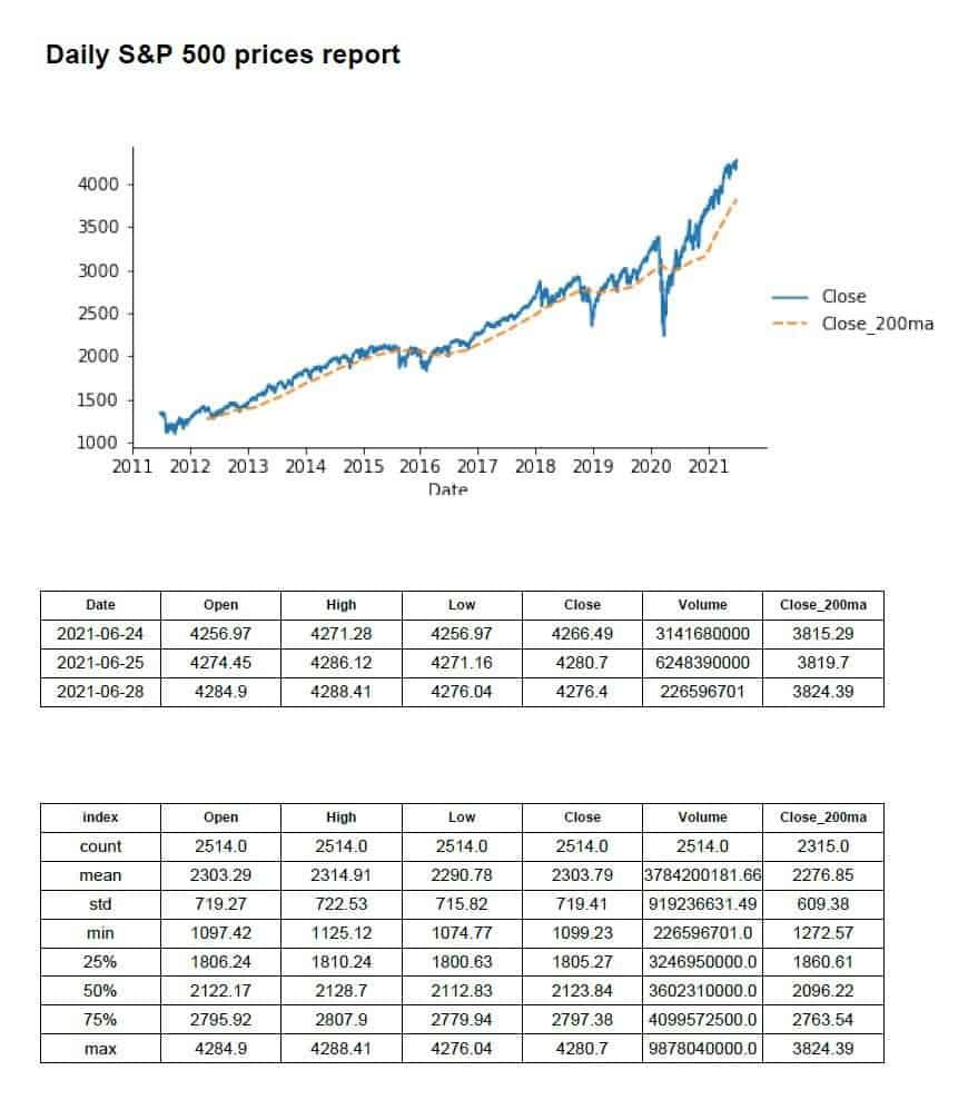 python create pdf reports