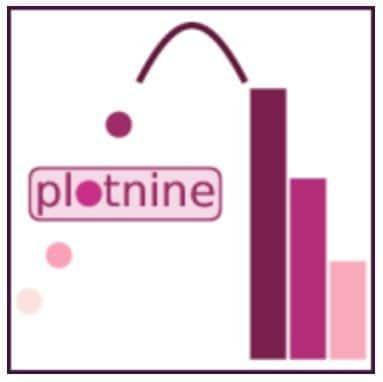 python data visualization libraries plotnine